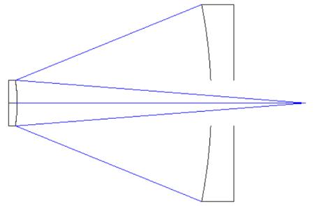 Coaxial Aspherical(Paraboloid  Paraboloid / Paraboloid  Hyperboloid) Mirrors